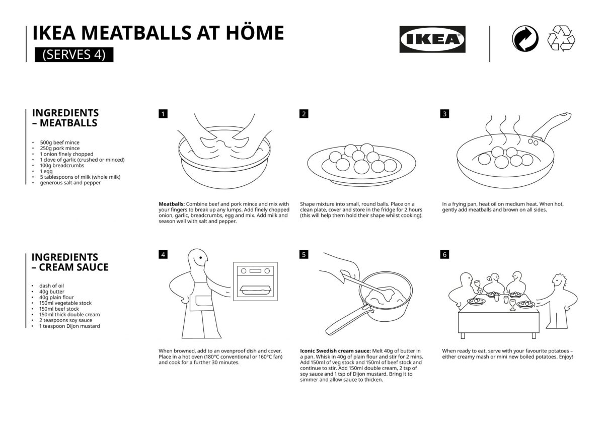 ikea-meatball-recipe.jpg