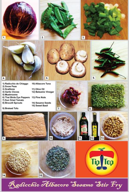 RASSF_Ingredients.png