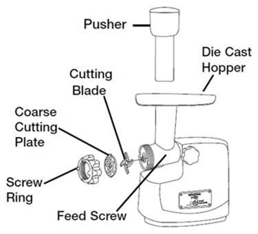 Standalone-Electric-Food-Grinder-Parts1.jpg